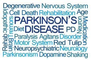 Parkinson's Disease Word Cloud